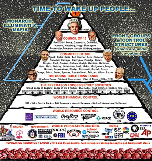 cnbc yet another luciferian illuminati network 05
